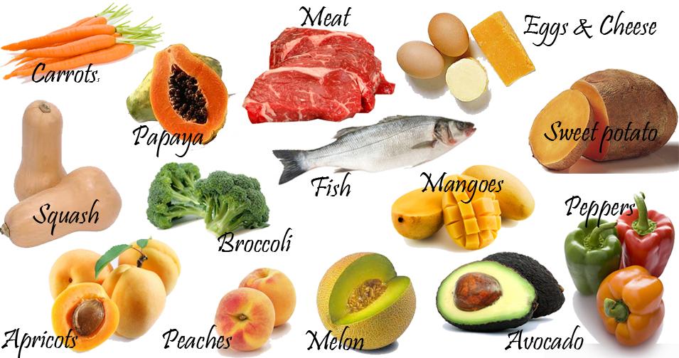 Alimente cu vitamina a
